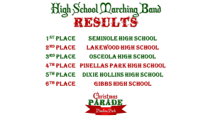 band-results